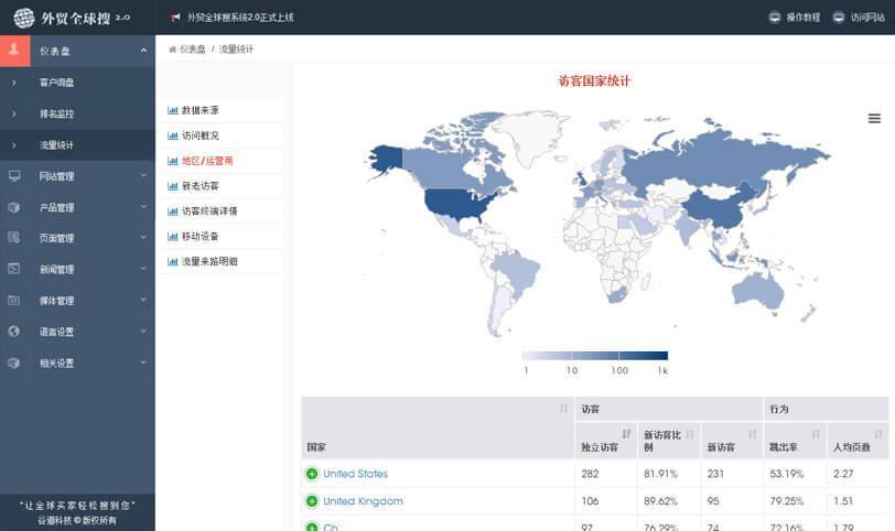 Google统计流量查看 - 国家地区