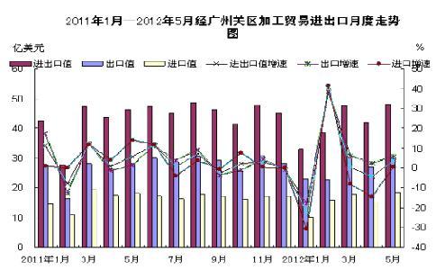 中国进出口数据:如何利用海关数据寻找合适的客户